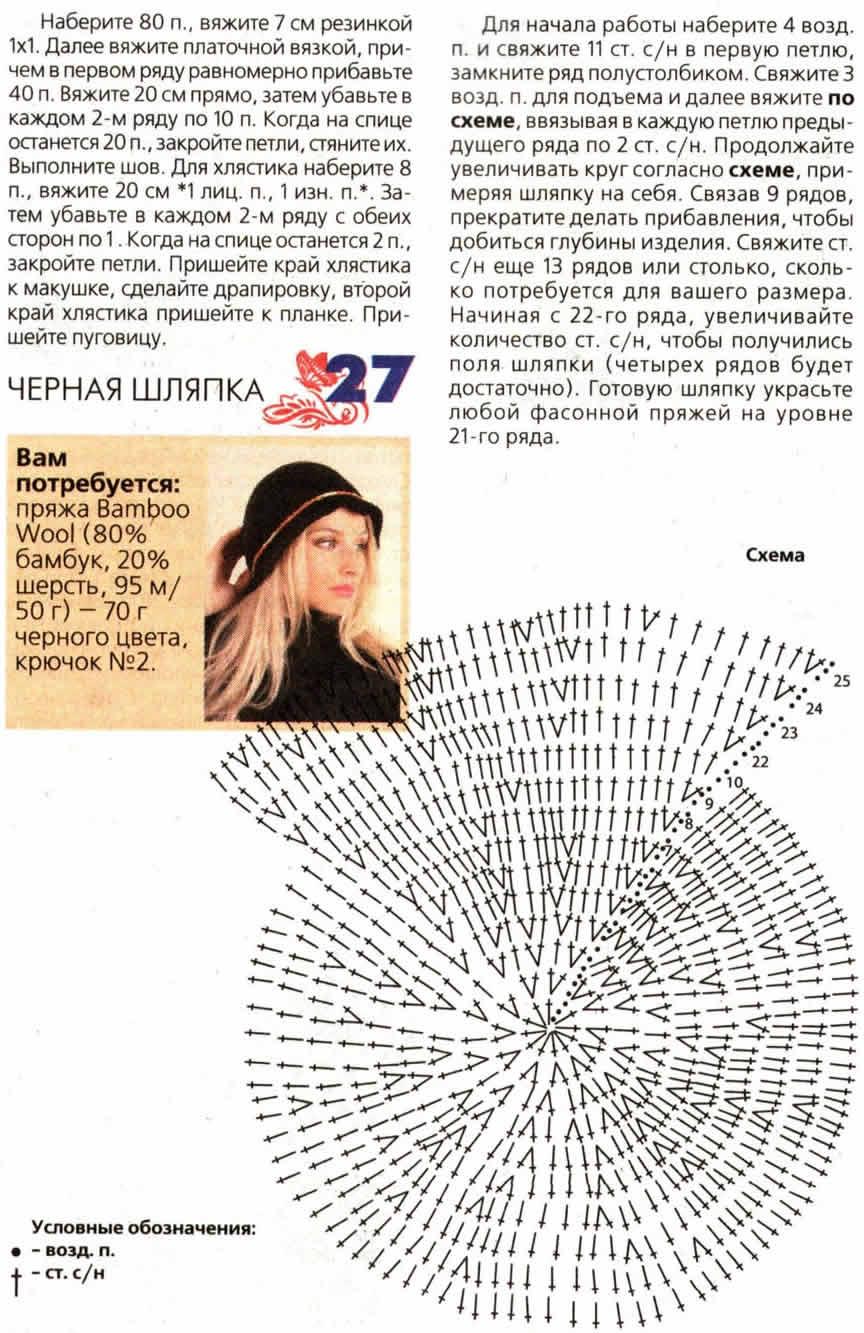 вот, шляпки шапки вязаные спицами описание фото самых авторитетных лидеров